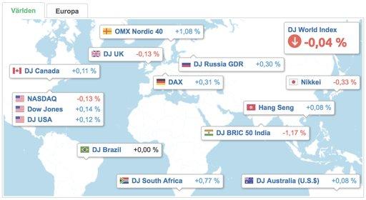 Hemsidor om aktier - Avanzas karta över världens börser