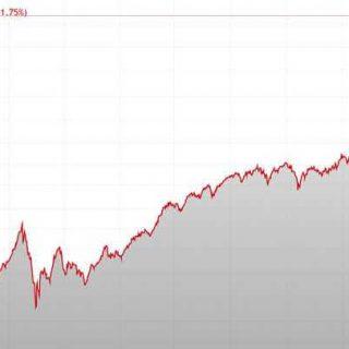 Långa pengar till aktier när aktiemarknaden stiger.
