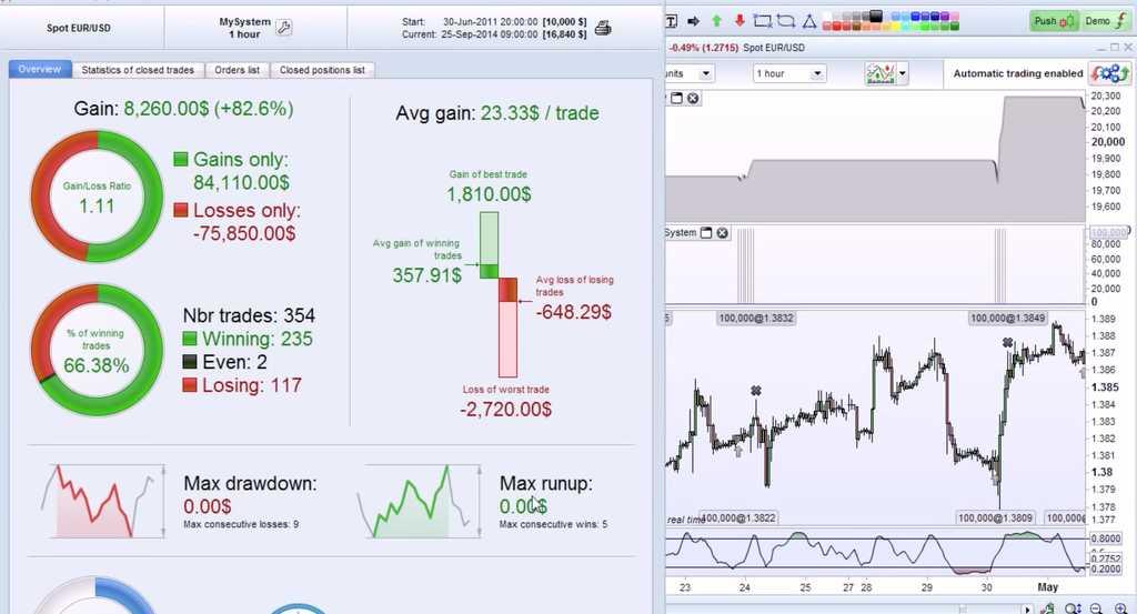 cfd trading avanza nasdaq futures bei binären optionen