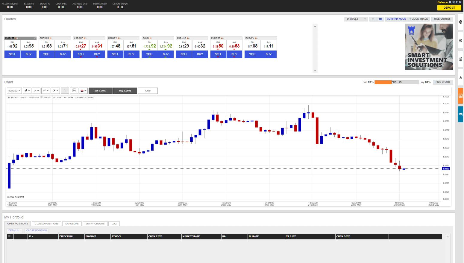 PROfit trading
